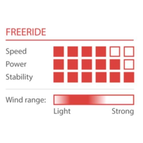 Foil Starboard Freeride Aluminium