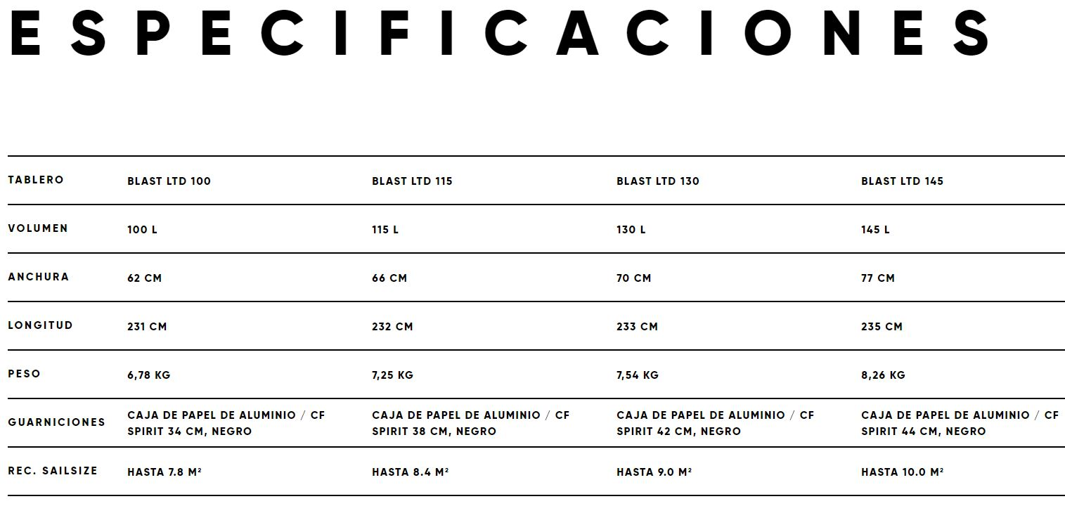 Tabla de windsurf Fanatic Blast LTD