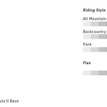 Tabla de snowboard Nitro Beast X Volcom 2021